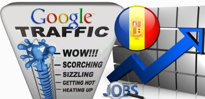 Buy Google.ad Traffic