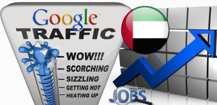 Buy Google.ae Traffic