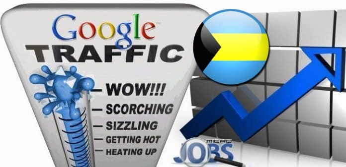 Buy Google.bs Traffic