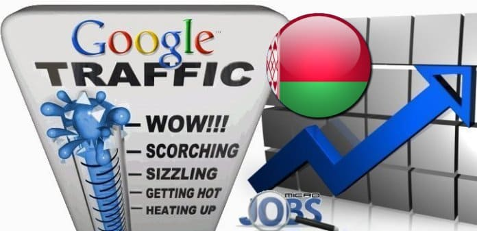 Buy Google.by Traffic (visitors)