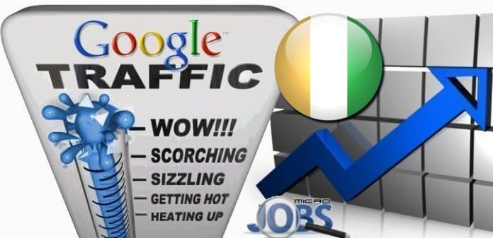 Buy Google.ci Traffic