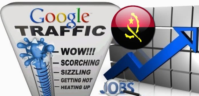 Buy Google.co.ao Traffic