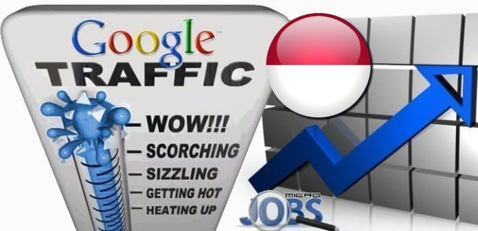 Buy Google.co.id Traffic