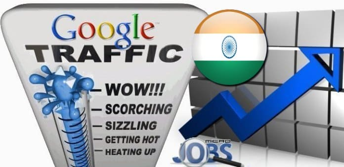 Buy Google.co.in Traffic