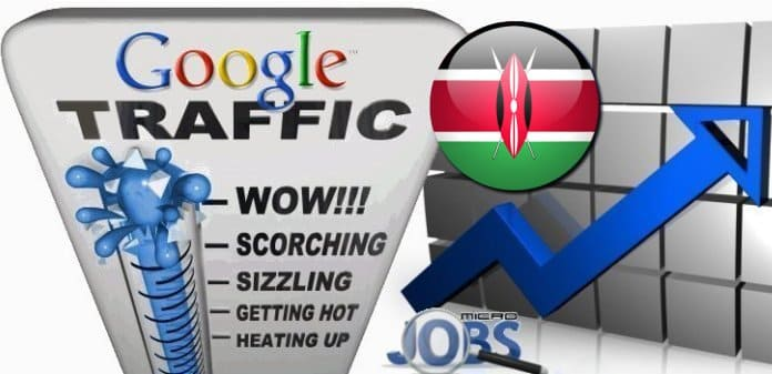 Buy Google.co.ke Traffic