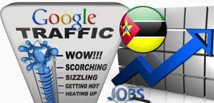 Buy Google.co.mz Traffic