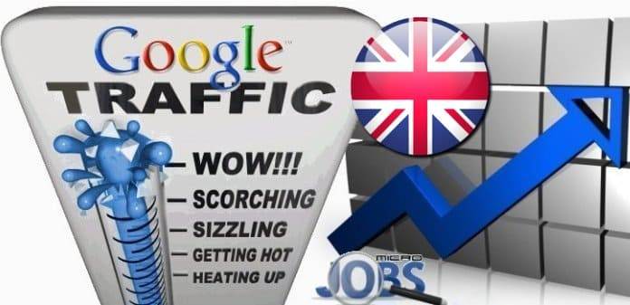Buy Google.co.uk Traffic