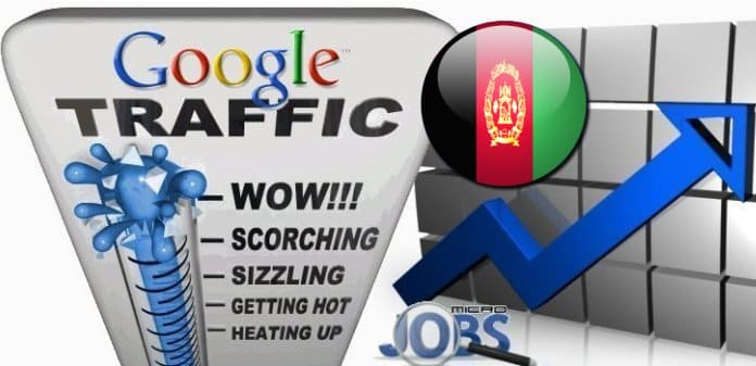 Buy Google.com.af Traffic