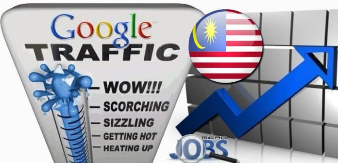 Buy Google.com.my Traffic