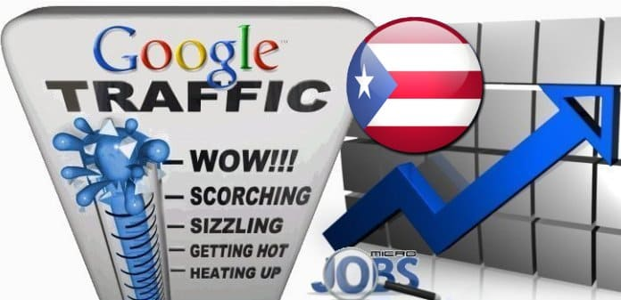 Buy Google.com.pr Traffic