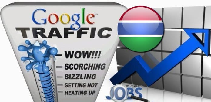 Buy Google.gm Traffic