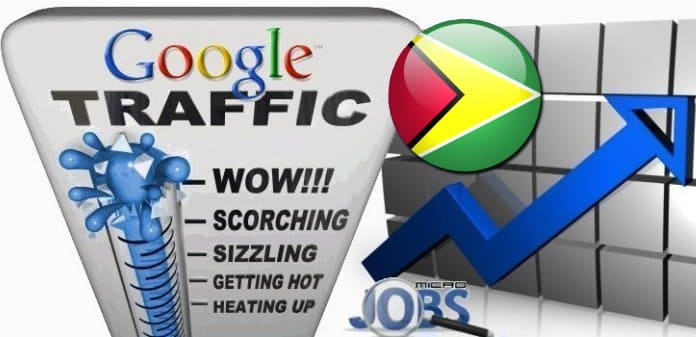 Buy Google.gy Traffic
