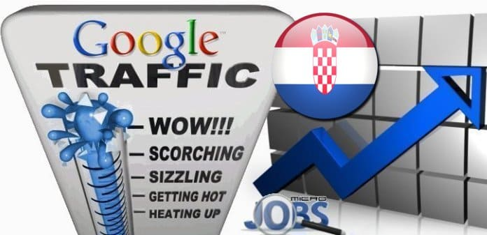 Buy Google.hr Traffic