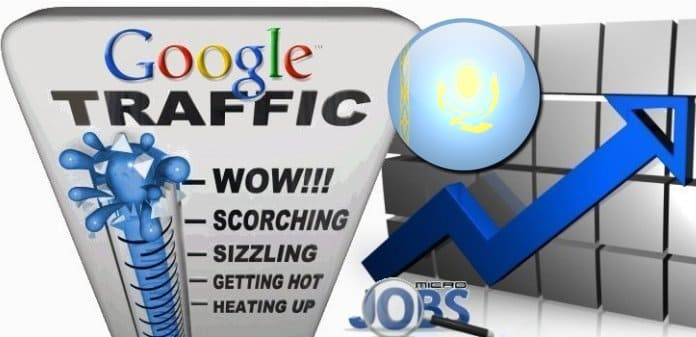 Buy Google.kz Traffic