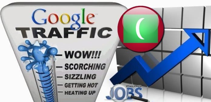 Buy Google.mv Traffic