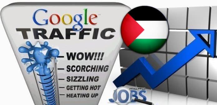 Buy Google.ps Traffic