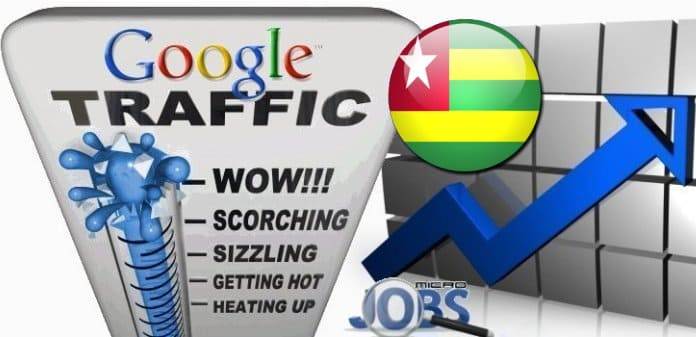Buy Google.tg Traffic